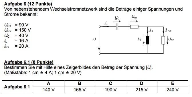 Spannung in einem Wechselstromnetzwerk mit Kondensator uvm.