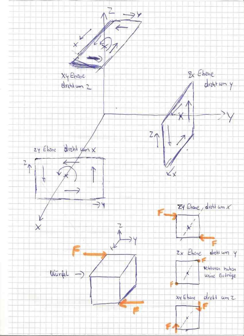 moment im 3 dimensionalen berechnen. Black Bedroom Furniture Sets. Home Design Ideas