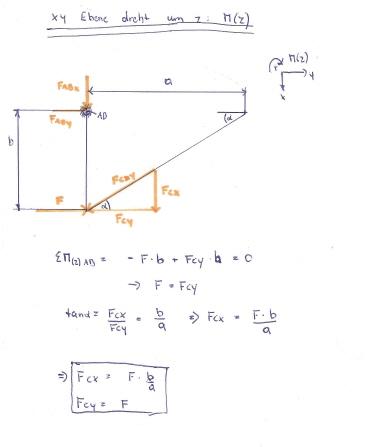 Moment berechnen stahlprofil heb260 verlauf des for Statik auflager berechnen