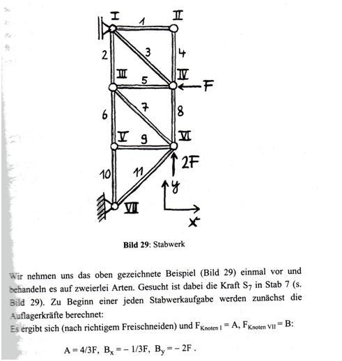 Tm auflager defekt reaktionen statisch bestimmt for Fachwerk pdf