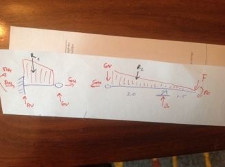Gleichgewichtsbedingungen am balken bestimmen for Streckenlast berechnen