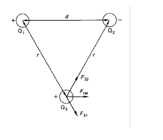 Ladungen in Quadrat und Dreieck: E-Kraft und E-Feld?