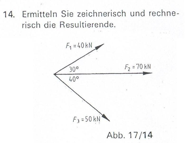 Resultierende kraft dreier teilkr fte kr fteaddition for Resultierende kraft berechnen