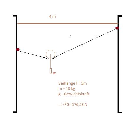 Seilkraft Berechnen : berechnung der seilkraft ~ Themetempest.com Abrechnung