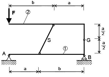 Statik statische bestimmtheit for Statische bestimmtheit berechnen
