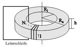 magnetischer fluss einer toroid spule. Black Bedroom Furniture Sets. Home Design Ideas